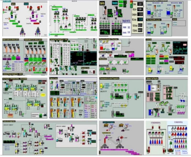 Figura 2 - Telas dos processos da usina no Sistema PI – Processbook