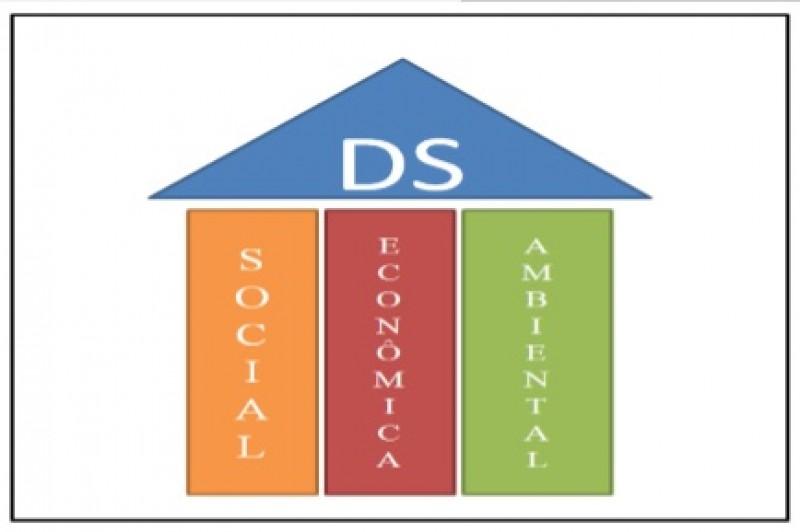 Figura 1 – Os três pilares do desenvolvimento sustentável Fonte: Bellen (2005)