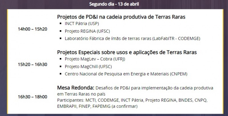 V SEMINÁRIO BRASILEIRO DE TERRAS RARAS (crédito: CDTN)